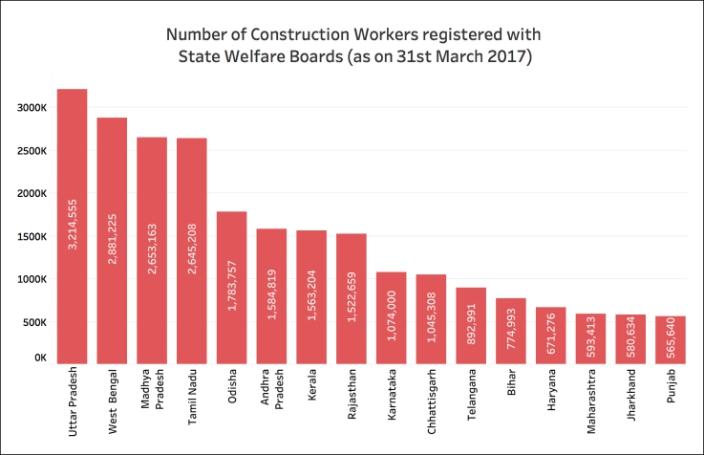 Labour Welfare an empty talkworkers